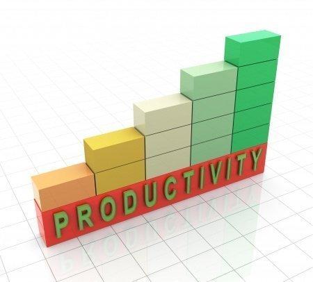 Tips productiviteit
